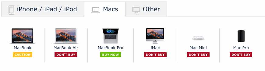mac rumors glen green dot com rh glengreen com macrumors buying guide macrumors buyers guide imac